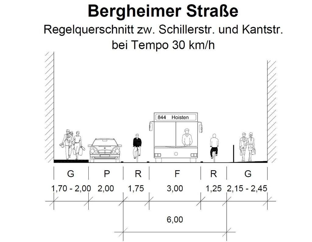 Bauarbeiten Bergheimer Straße