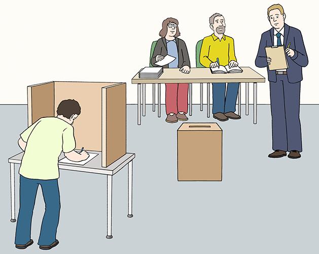 Wahl-Vorstand.